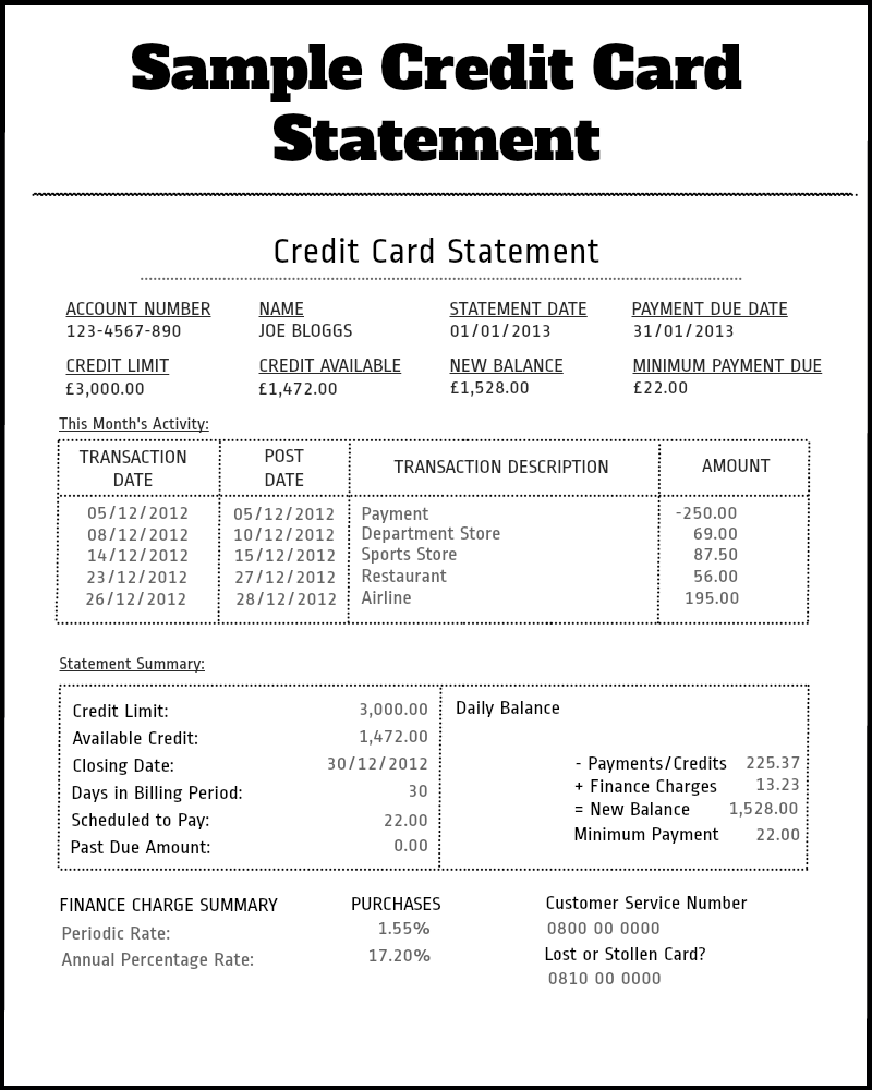 Dissertation credit cards